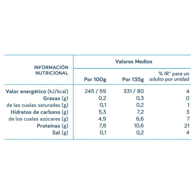 Yogur desna. de fresa DANONE Vitalínea Satisfación, pack 4x135 g